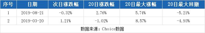 股天下论坛:【603385股吧】精选:惠达卫浴股票收盘价 603385股吧新闻2019年11月12日