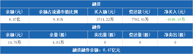 300182股票最新消息 捷成股份股票新闻2019 重庆港九600279