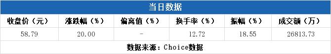 【601881股吧】精选:中国银河股票收盘价 601881股吧新闻2020年6月15日