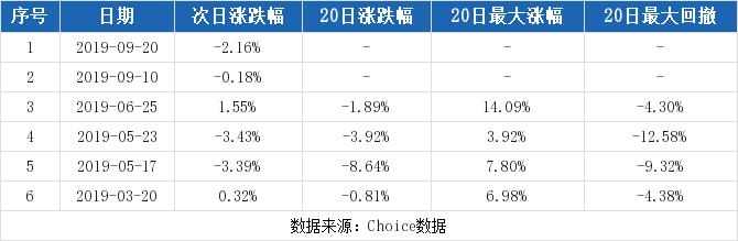 【600616股吧】精选:金枫酒业股票收盘价 600616股吧新闻2019年10月17日