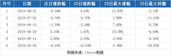 利财网:【300281股吧】精选:金明精机股票收盘价 300281股吧新闻2019年11月12日