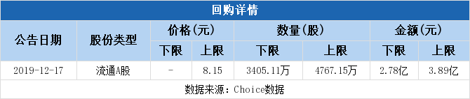 601933股票最新消息 永辉超市股票新闻2019 三房巷600370