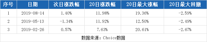 600353股票最新消息 旭光股份股票新闻2019 股票鑫东财配资