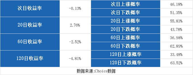 劲胜智能最新消息 300083股票利好利空新闻2019年9月