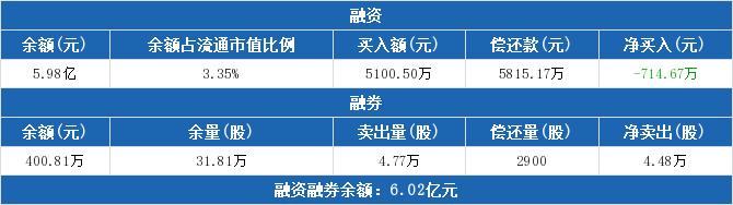 000878股票最新消息 云南铜业股票新闻2019 600738