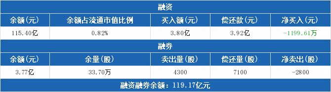 600519股票最新消息 贵州茅台股票新闻2019 同达创业股票分红