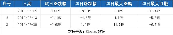 太原重工最新消息 600169股票利好利空新闻2019年9月