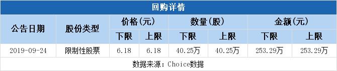 二三四五最新消息 002195股票利好利空新闻2019年9月