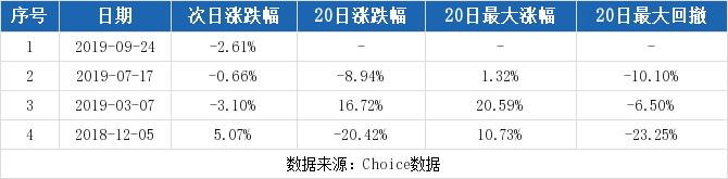 【002514股吧】精选:宝馨科技股票收盘价 002514股吧新闻2019年10月17日