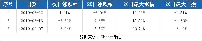 002722股票最新消息 金轮股份股票新闻2019 浙商证券601878