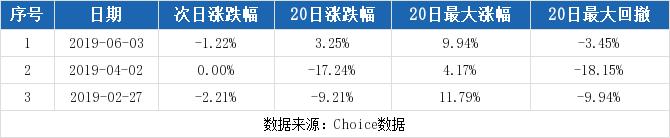 驰宏锌锗最新消息 600497股票利好利空新闻2019年9月