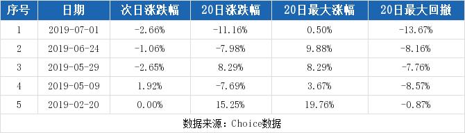 亚厦股份最新消息 002375股票利好利空新闻2019年9月