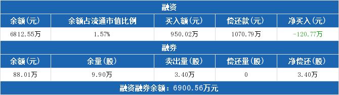 002366股票收盘价 台海核电资金流向2019年9月24日