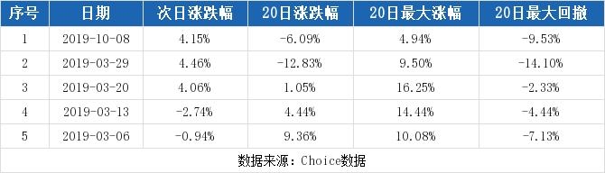 300257股票最新消息 开山股份股票新闻2019 九鼎新材002201