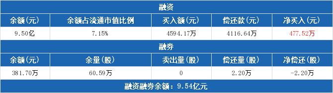 300058股票收盘价 蓝色光标资金流向2019年9月24日