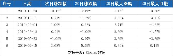 002187股票最新消息 广百股份股票新闻2019 科泰电源300153