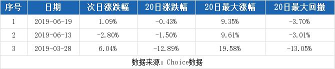 【600279股吧】精选:重庆港九股票收盘价 600279股吧新闻2019年10月17日