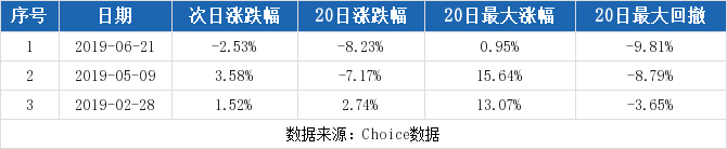 普邦股份最新消息 002663股票利好利空新闻2019年9月