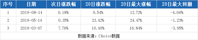 8898财经资讯网:【600360股吧】精选:华微电子股票收盘价 600360股吧新闻2019年11月12日