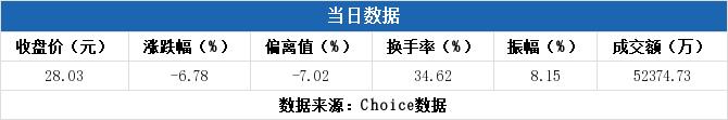 中国银河最新消息 601881股票利好利空新闻2019年9月