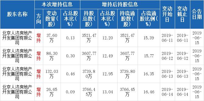 裕兴股份300305股票十大股东 裕兴股份机构、基金持股、股东2019