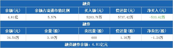 000789股票最新消息 万年青股票新闻2019 钱江生化600796