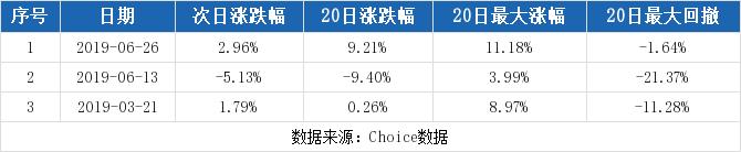 *ST厦华最新消息 600870股票利好利空新闻2019年9月