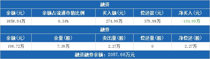 603708股票收盘价 家家悦资金流向2019年9月24日