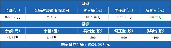601869股票最新消息 长飞光纤股票新闻2019 300363