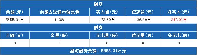 000861股票最新消息 海印股份股票新闻2019 浙江永强002489