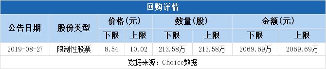 凌云股份最新消息 600480股票利好利空新闻2019年9月