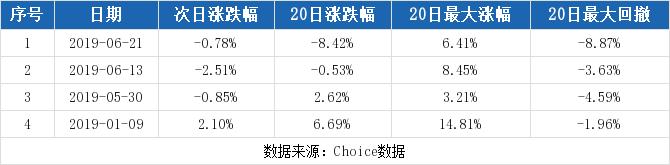中国电影最新消息 600977股票利好利空新闻2019年9月