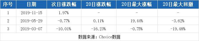 300691股票最新消息 联合光电股票新闻2019 600597
