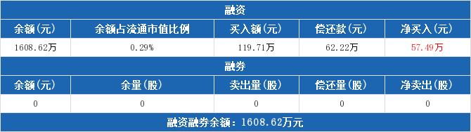 601010股票最新消息 文峰股份股票新闻2019 认购 申购