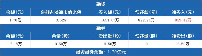 600651股票最新消息 飞乐音响股票新闻2019 华懋科技603306